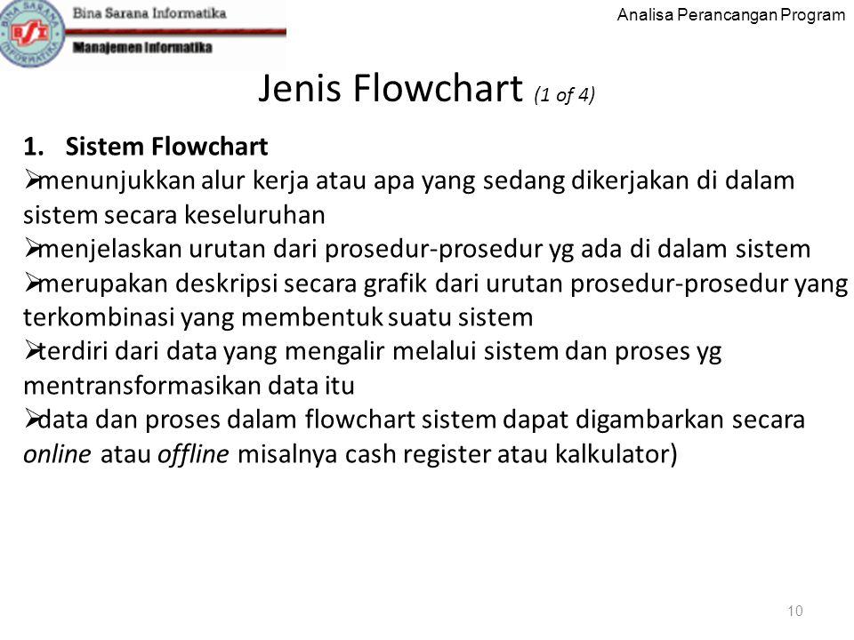 Jenis Flowchart (1 of 4) Sistem Flowchart
