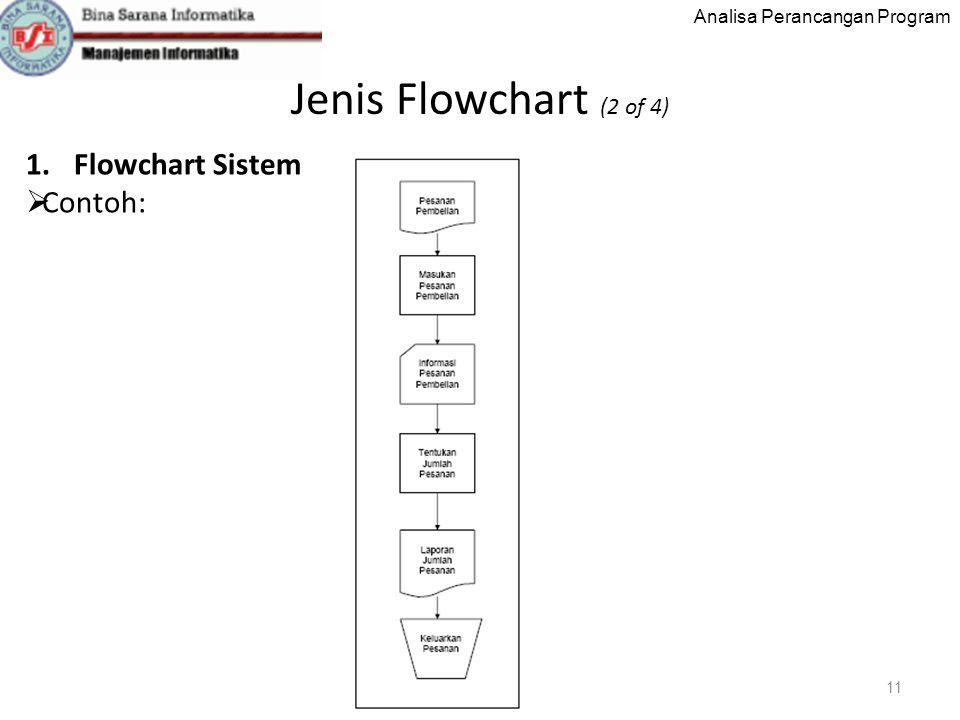 Jenis Flowchart (2 of 4) Flowchart Sistem Contoh: