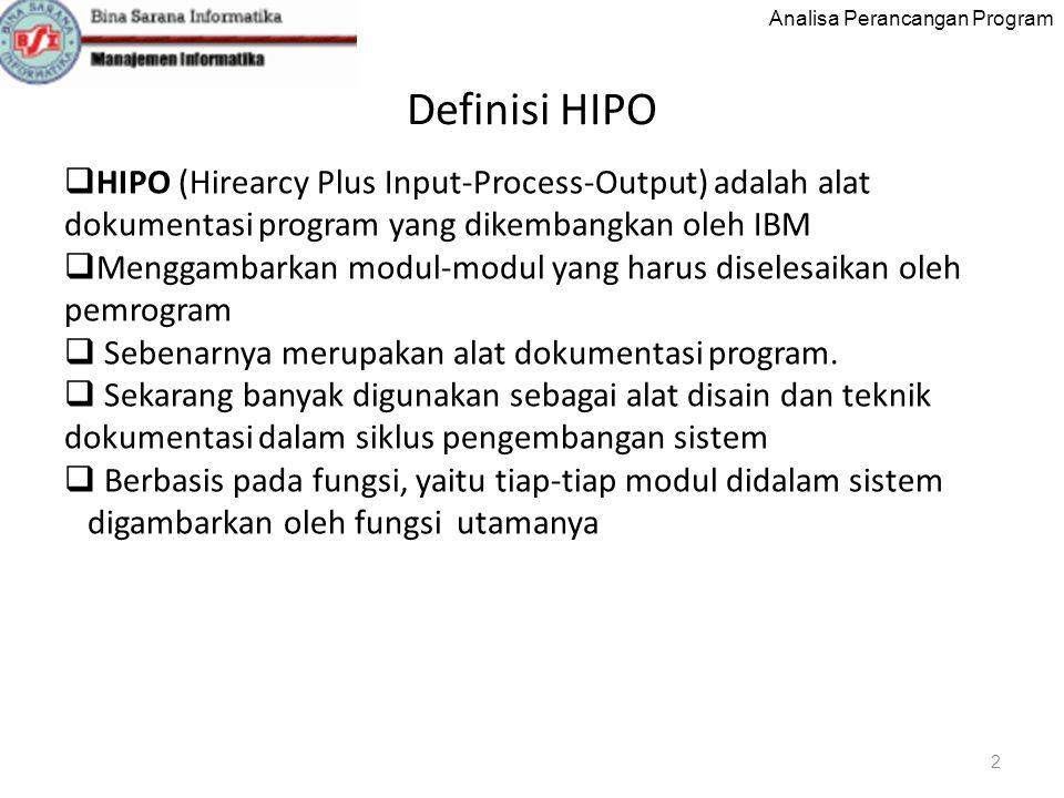 Definisi HIPO HIPO (Hirearcy Plus Input-Process-Output) adalah alat dokumentasi program yang dikembangkan oleh IBM.