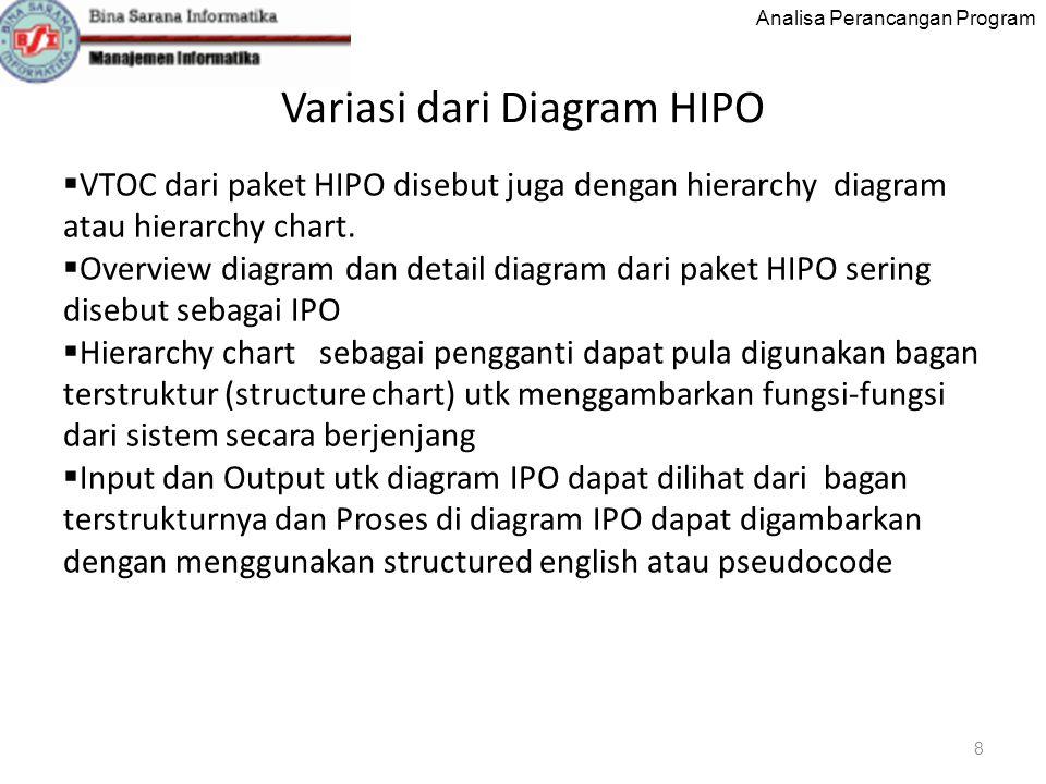 Variasi dari Diagram HIPO