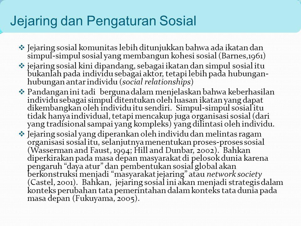 Jejaring dan Pengaturan Sosial
