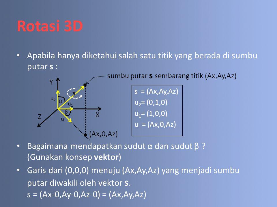 sumbu putar s sembarang titik (Ax,Ay,Az)