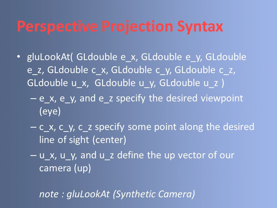 Perspective Projection Syntax