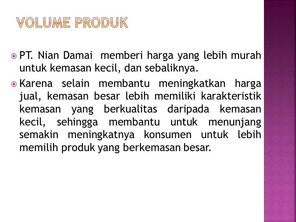 Volume Produk PT. Nian Damai memberi harga yang lebih murah untuk kemasan kecil, dan sebaliknya.