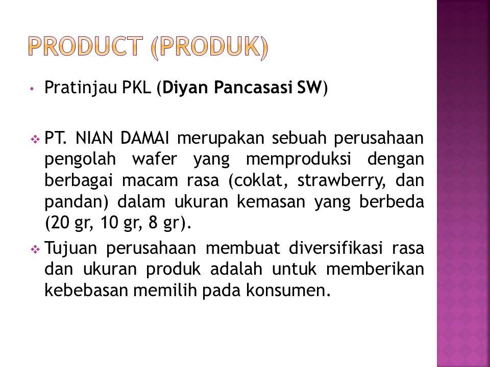 Product (Produk) Pratinjau PKL (Diyan Pancasasi SW)