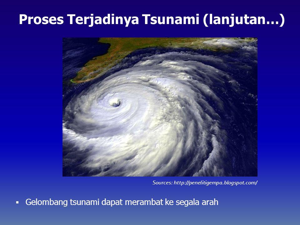 Proses Terjadinya Tsunami (lanjutan…)