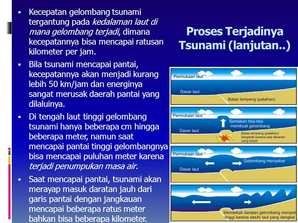 Proses Terjadinya Tsunami (lanjutan..)