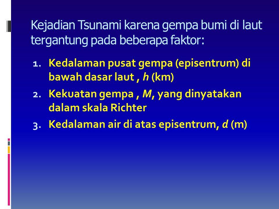 Kejadian Tsunami karena gempa bumi di laut tergantung pada beberapa faktor: