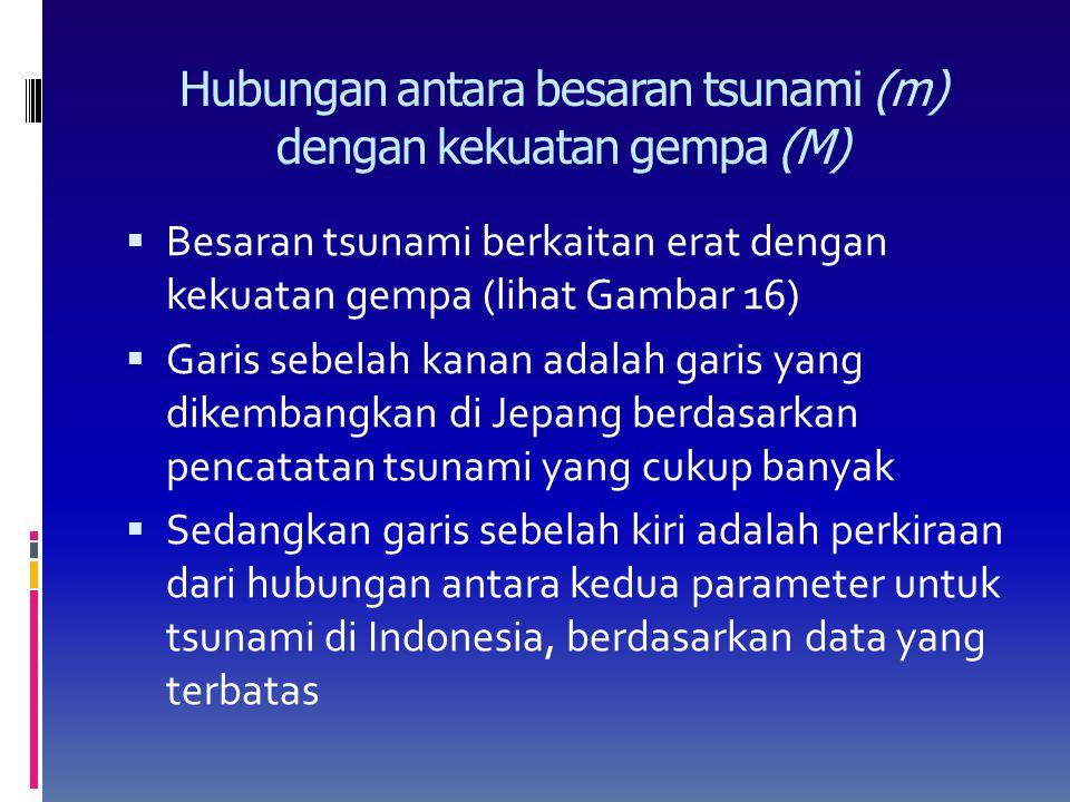 Hubungan antara besaran tsunami (m) dengan kekuatan gempa (M)