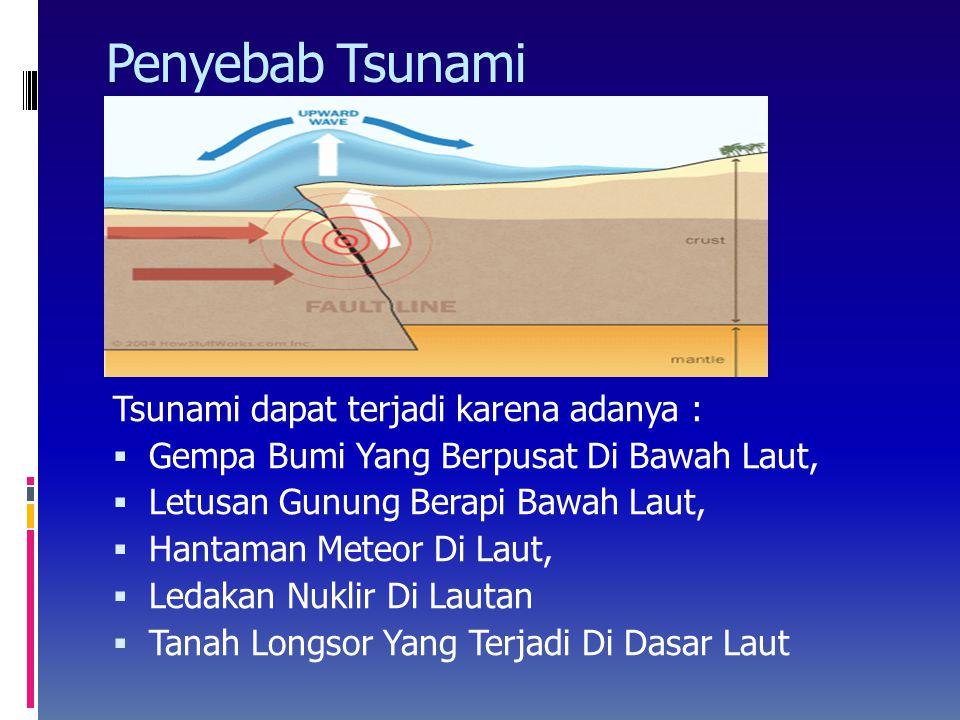 Penyebab Tsunami Tsunami dapat terjadi karena adanya :