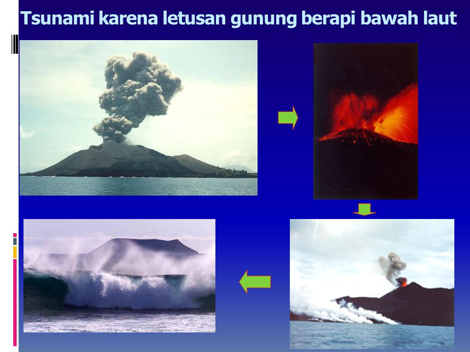 Tsunami karena letusan gunung berapi bawah laut