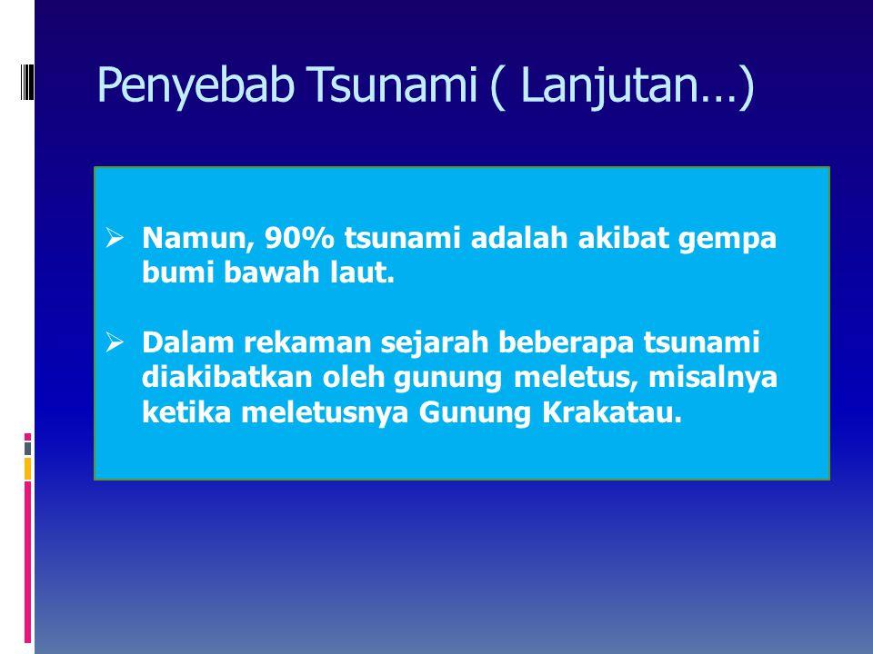Penyebab Tsunami ( Lanjutan…)