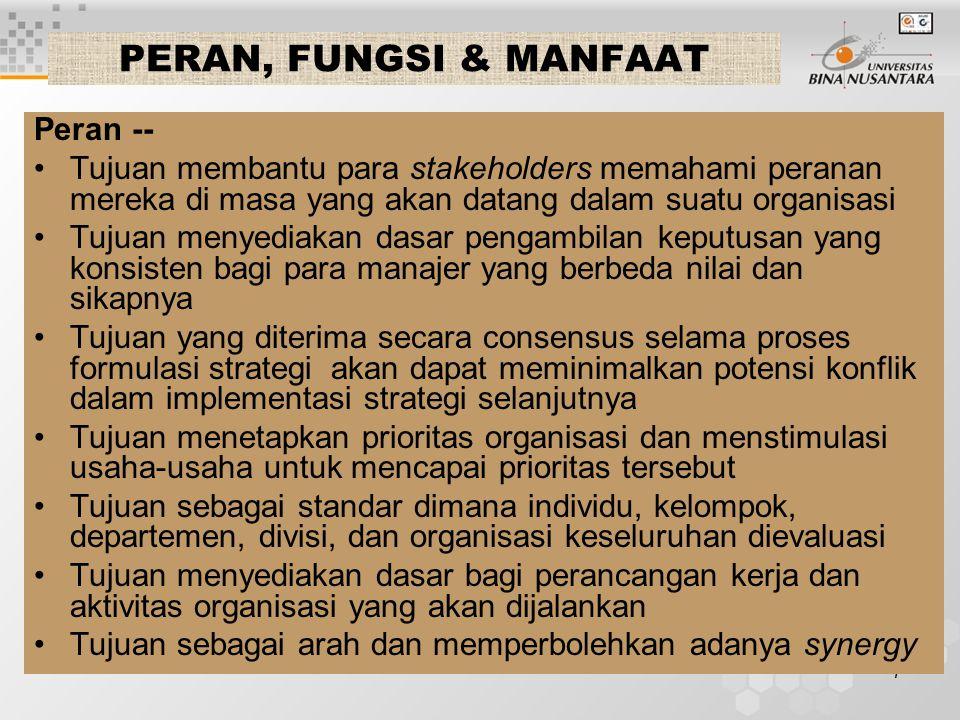 PERAN, FUNGSI & MANFAAT Peran --