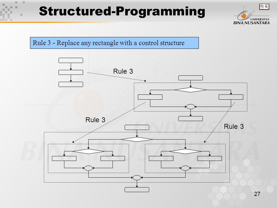 Structured-Programming