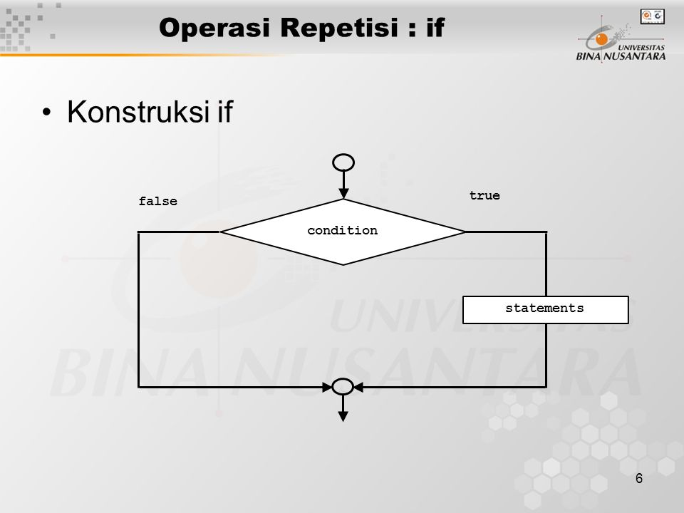 Operasi Repetisi : if Konstruksi if true false statements condition