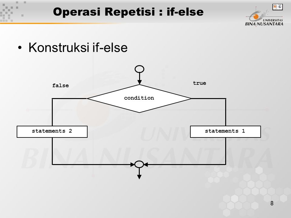 Operasi Repetisi : if-else