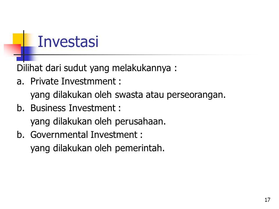 Investasi Dilihat dari sudut yang melakukannya :