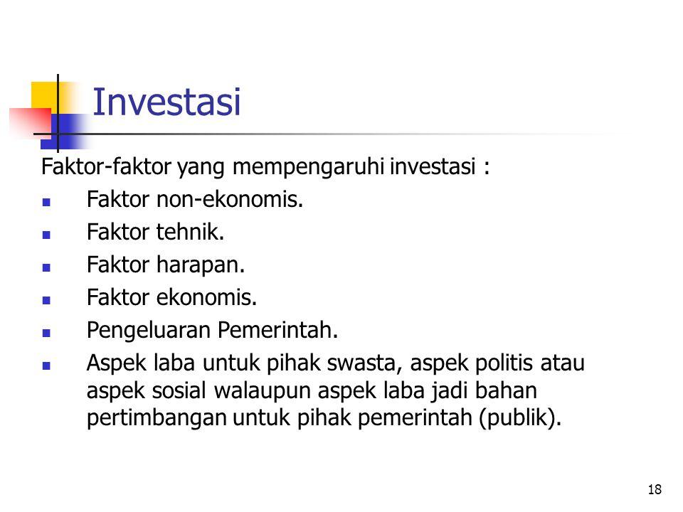 Investasi Faktor-faktor yang mempengaruhi investasi :