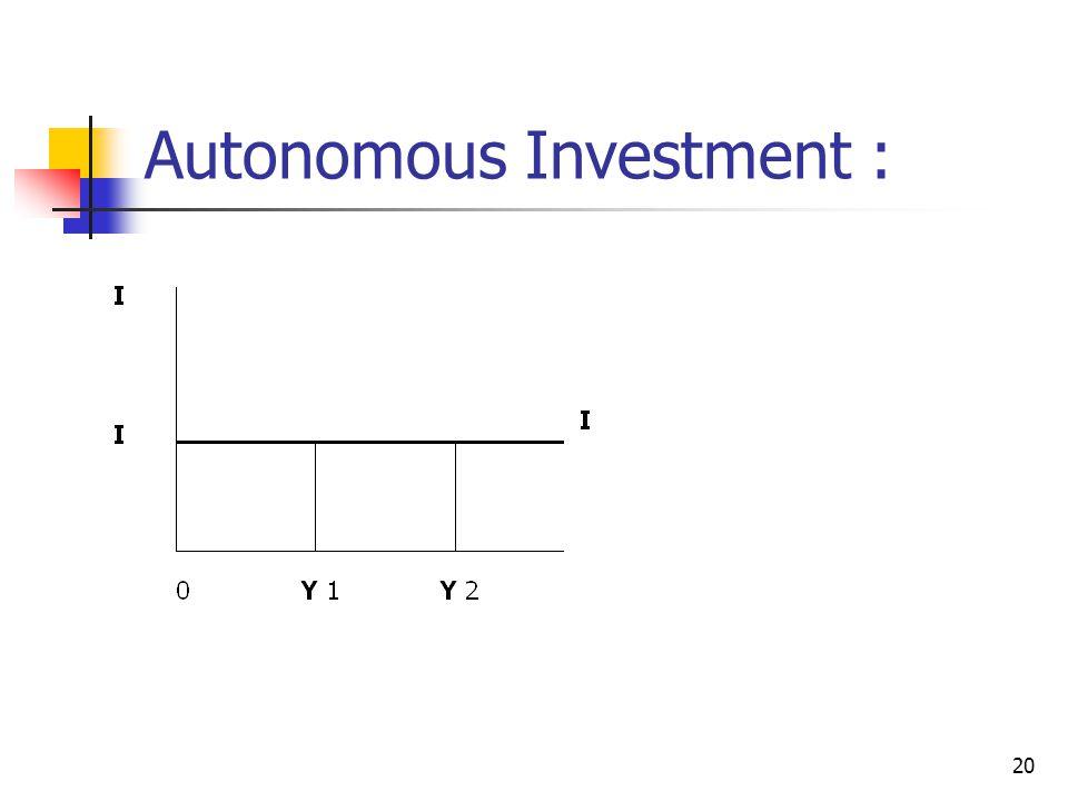 Autonomous Investment :