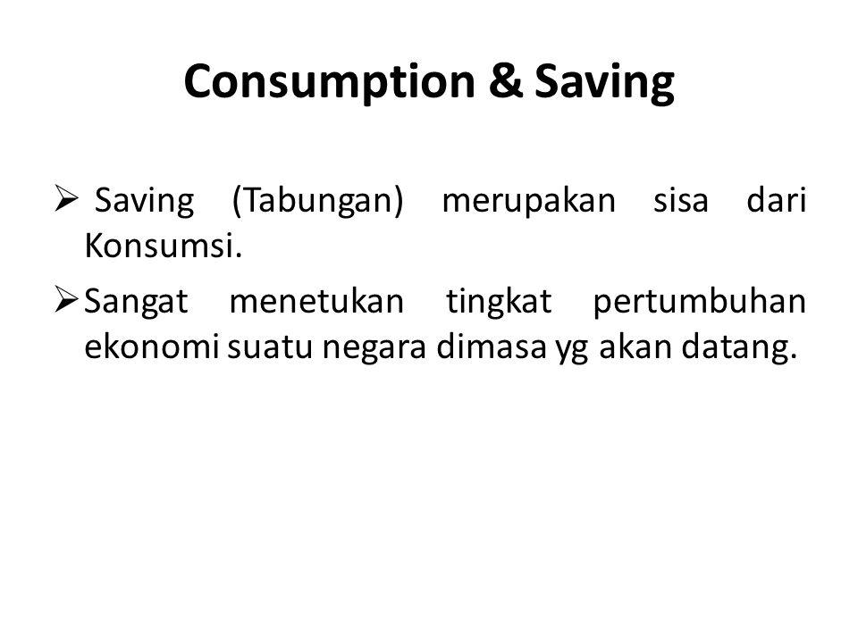 Consumption & Saving Saving (Tabungan) merupakan sisa dari Konsumsi.