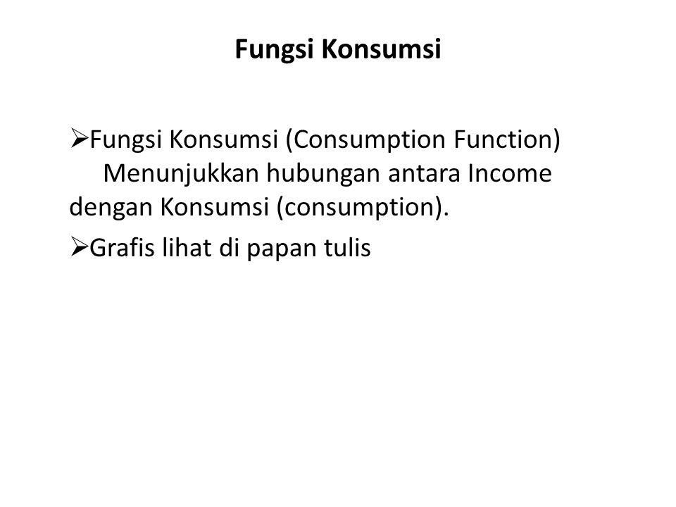 Fungsi Konsumsi Fungsi Konsumsi (Consumption Function) Menunjukkan hubungan antara Income dengan Konsumsi (consumption).