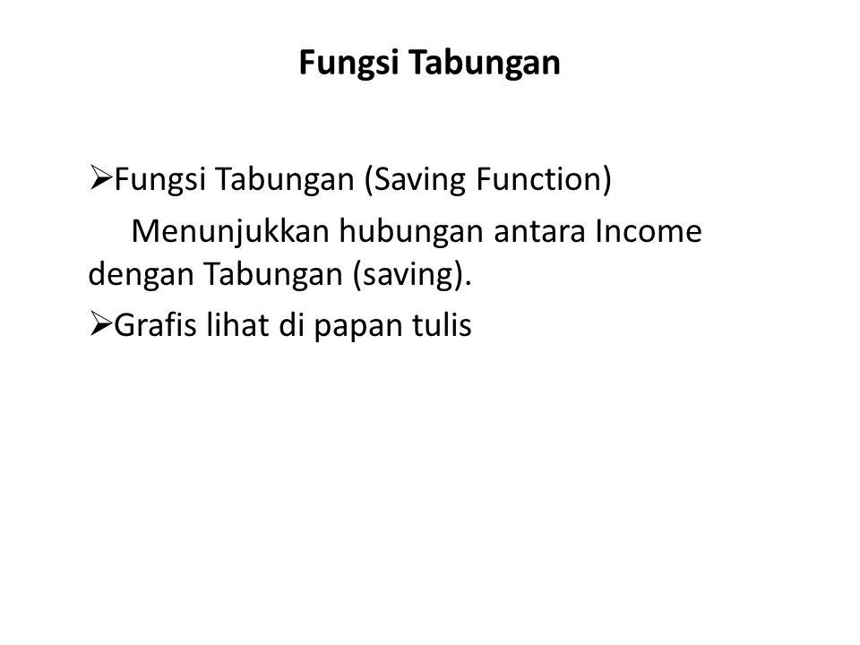 Fungsi Tabungan Fungsi Tabungan (Saving Function)