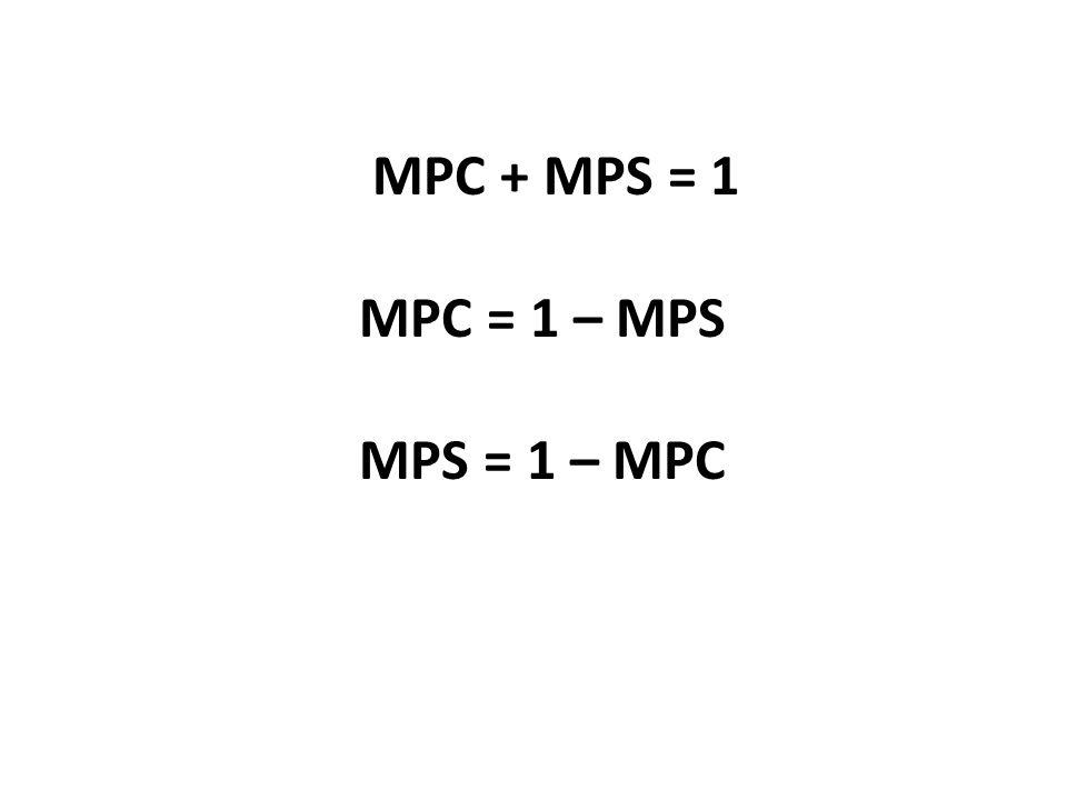 MPC + MPS = 1 MPC = 1 – MPS MPS = 1 – MPC