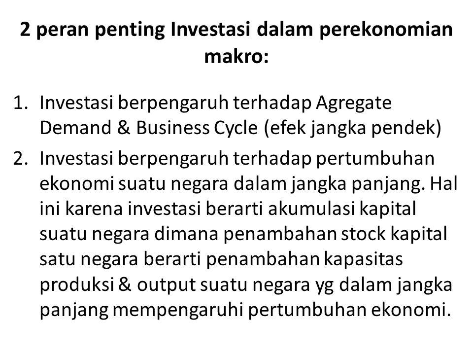 2 peran penting Investasi dalam perekonomian makro: