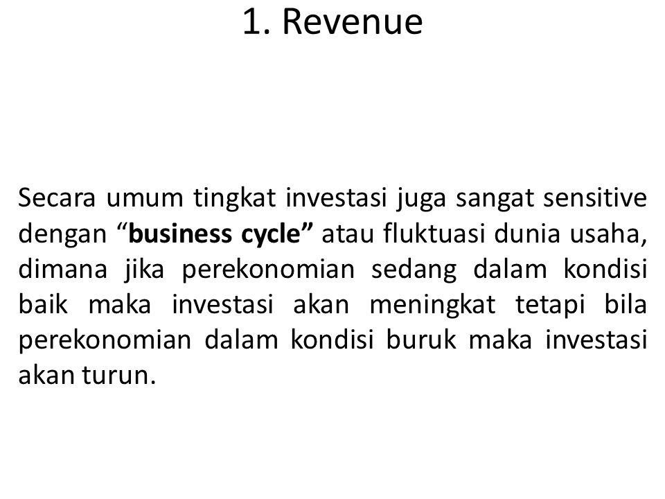 1. Revenue