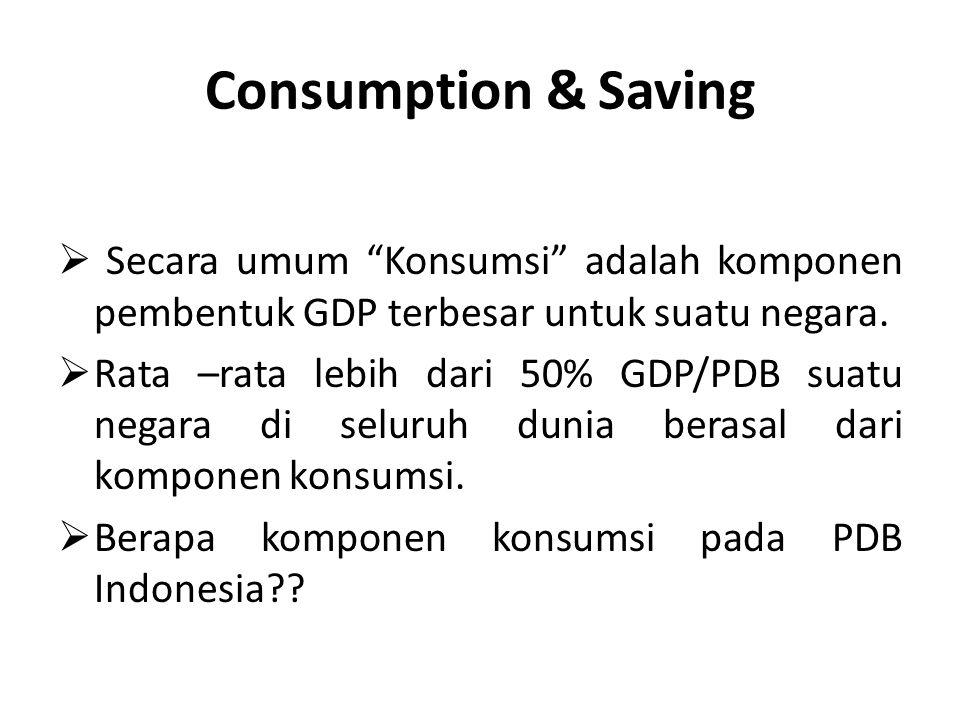 Consumption & Saving Secara umum Konsumsi adalah komponen pembentuk GDP terbesar untuk suatu negara.