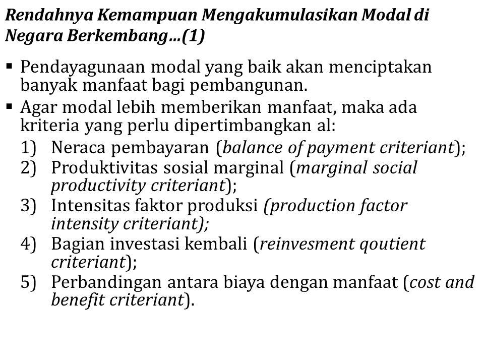 Neraca pembayaran (balance of payment criteriant);