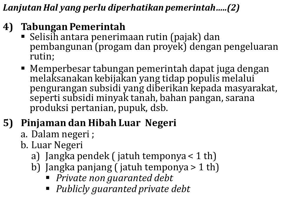 Pinjaman dan Hibah Luar Negeri Dalam negeri ; Luar Negeri