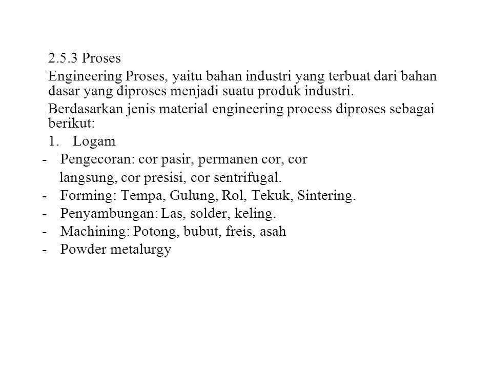 2.5.3 Proses Engineering Proses, yaitu bahan industri yang terbuat dari bahan dasar yang diproses menjadi suatu produk industri.