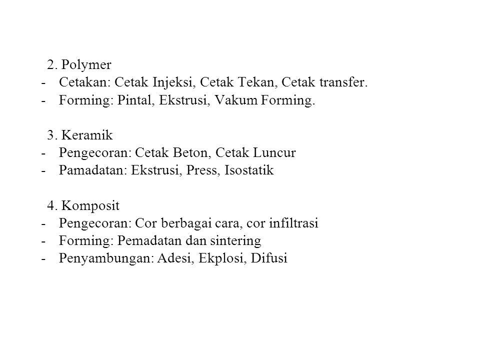 2. Polymer Cetakan: Cetak Injeksi, Cetak Tekan, Cetak transfer. Forming: Pintal, Ekstrusi, Vakum Forming.