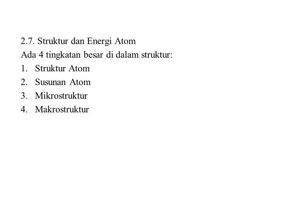 2.7. Struktur dan Energi Atom