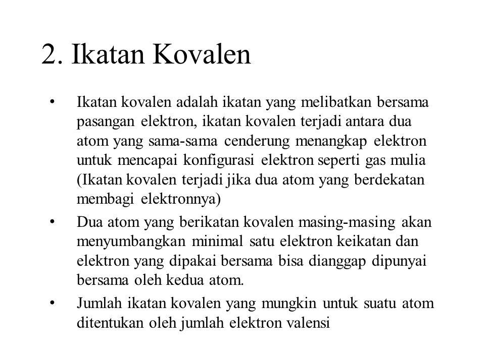 2. Ikatan Kovalen