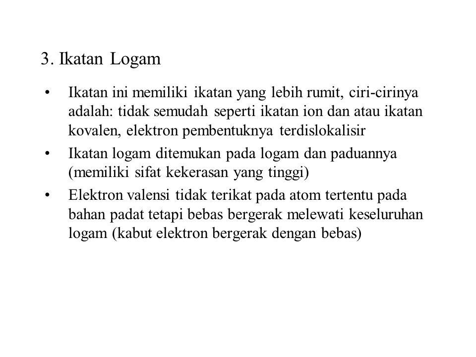 3. Ikatan Logam
