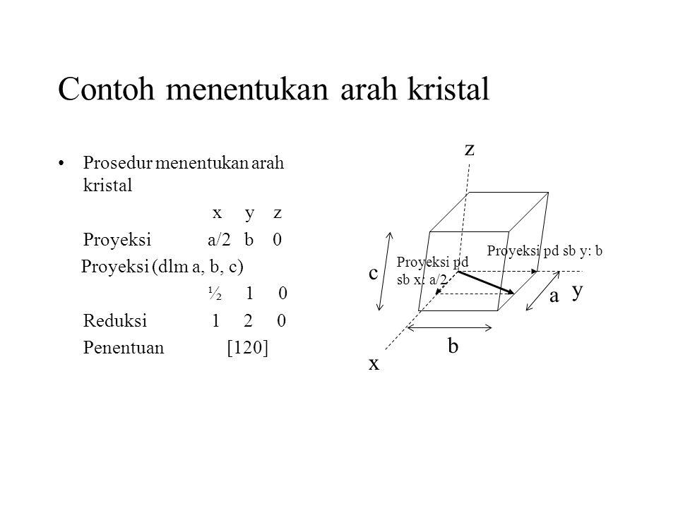 Contoh menentukan arah kristal