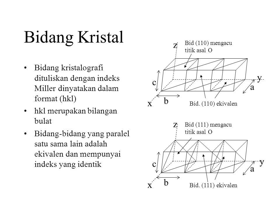 Bidang Kristal b. a. c. x. Bid (110) mengacu titik asal O. Bid. (110) ekivalen. z. y. Bid (111) mengacu titik asal O.