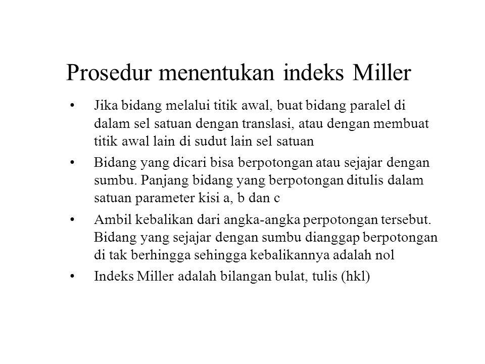Prosedur menentukan indeks Miller