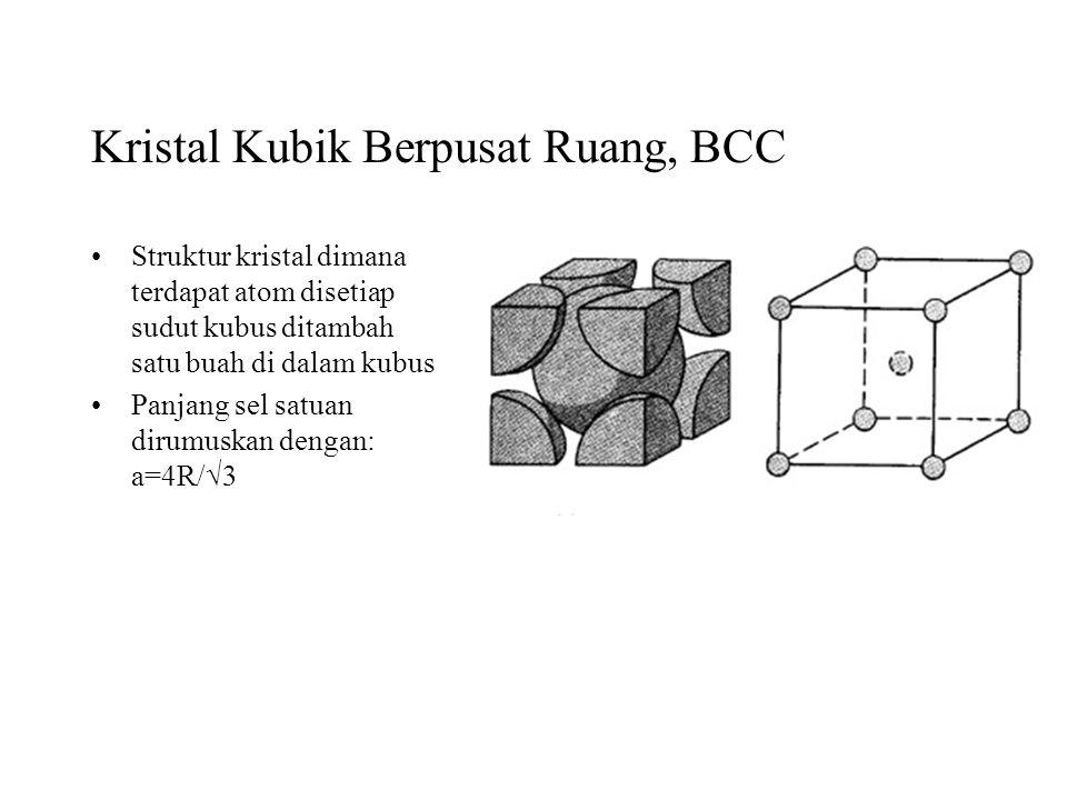 Kristal Kubik Berpusat Ruang, BCC