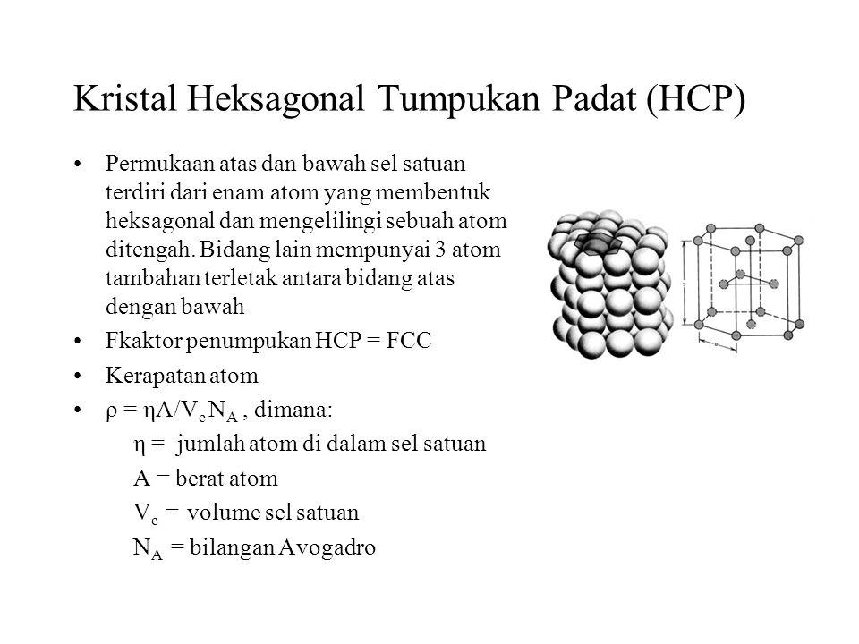 Kristal Heksagonal Tumpukan Padat (HCP)