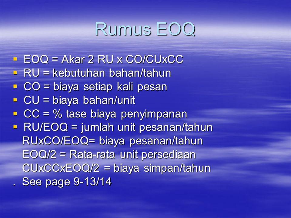 Rumus EOQ EOQ = Akar 2 RU x CO/CUxCC RU = kebutuhan bahan/tahun