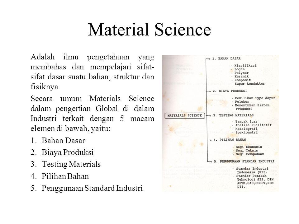 Material Science Adalah ilmu pengetahuan yang membahas dan mempelajari sifat-sifat dasar suatu bahan, struktur dan fisiknya.