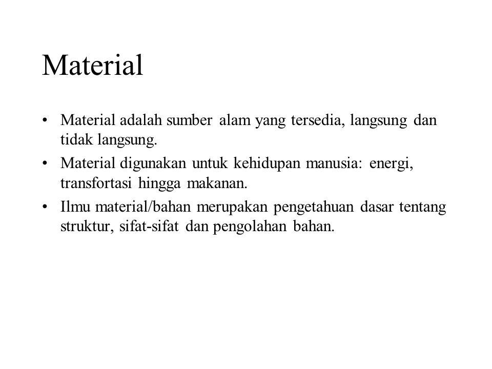 Material Material adalah sumber alam yang tersedia, langsung dan tidak langsung.
