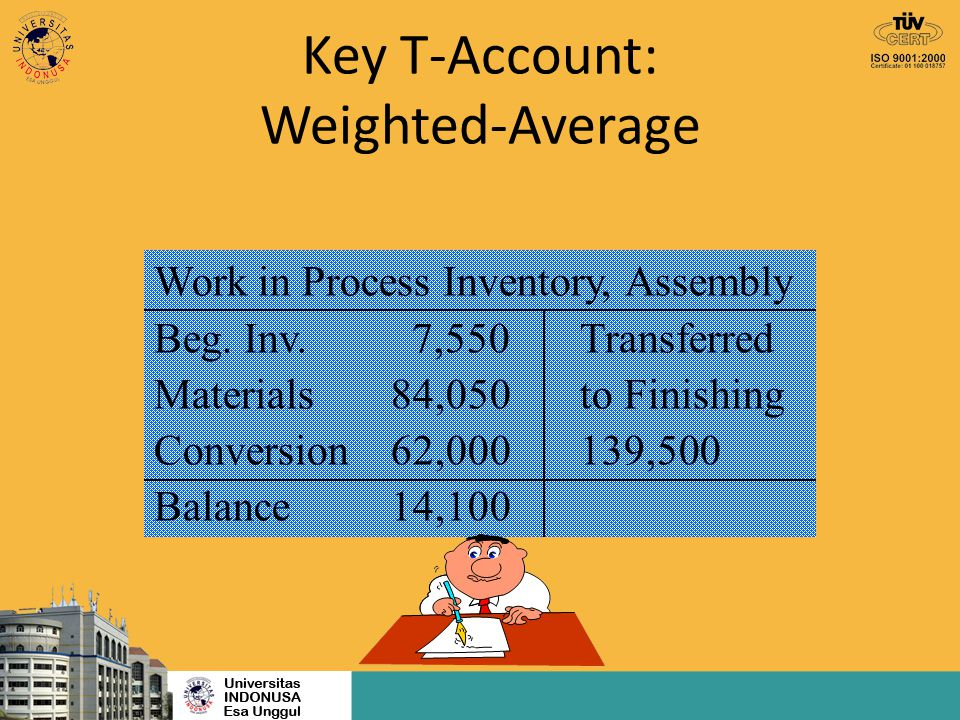 Key T-Account: Weighted-Average