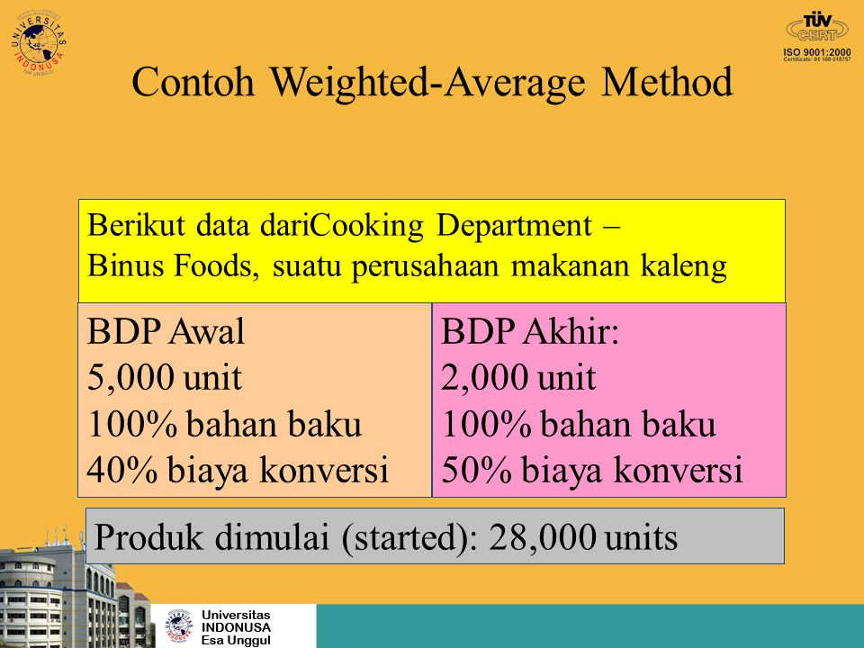 Contoh Weighted-Average Method