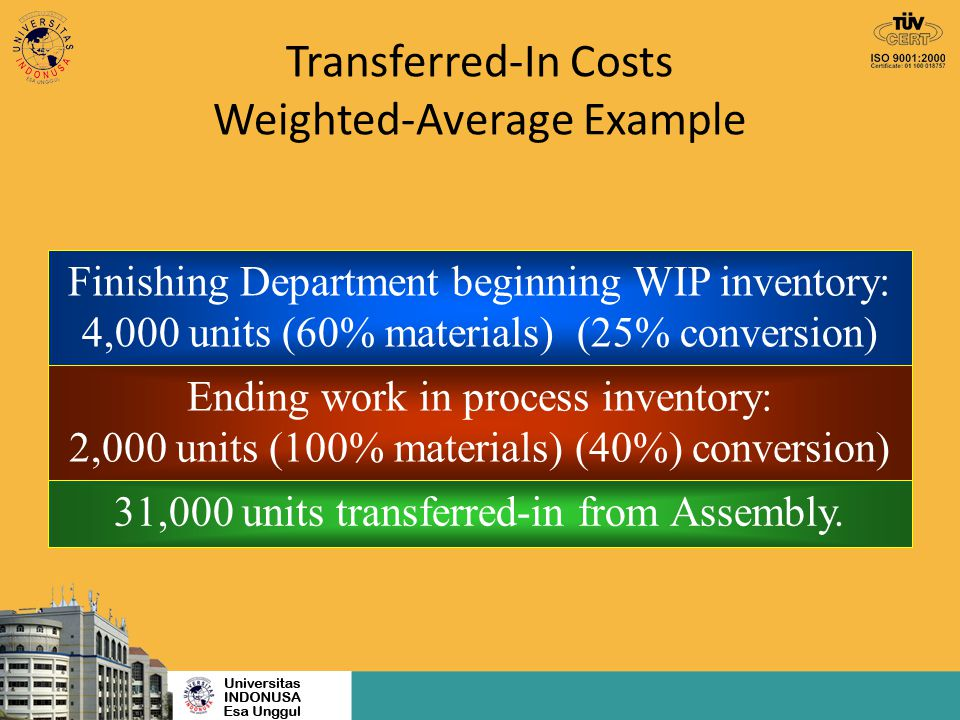 Transferred-In Costs Weighted-Average Example