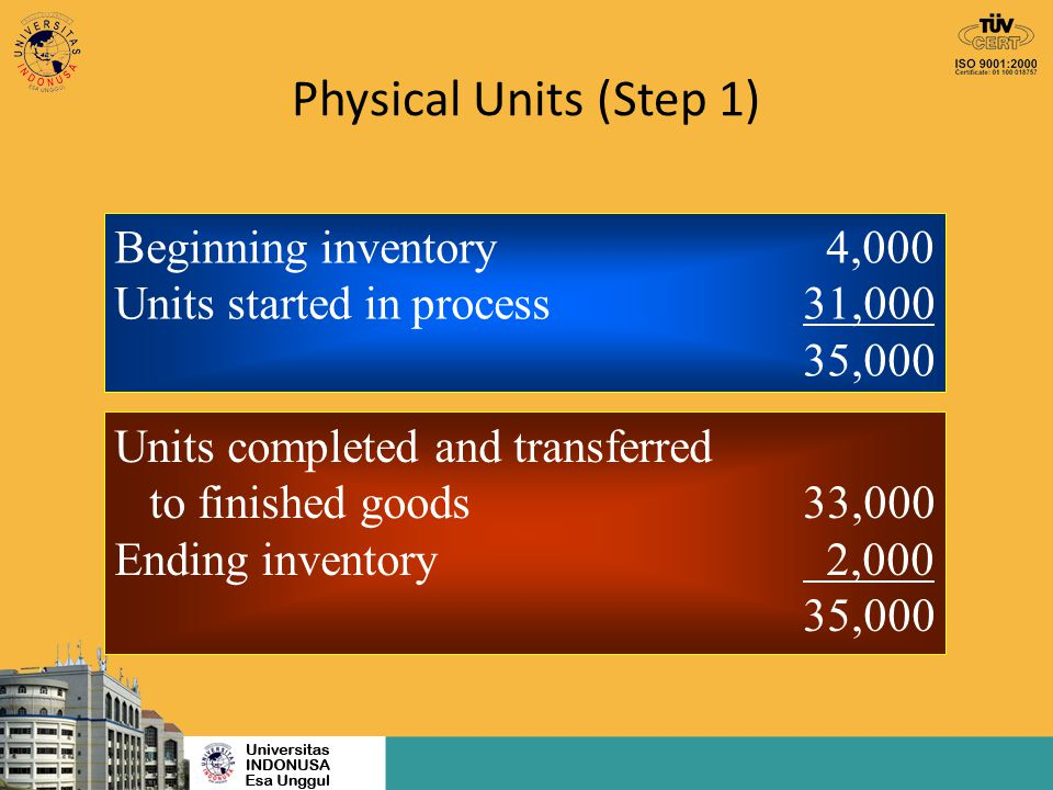 Physical Units (Step 1) Beginning inventory 4,000
