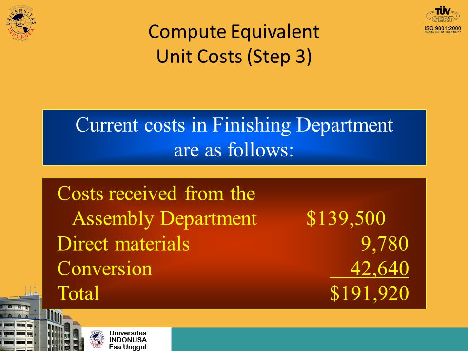 Compute Equivalent Unit Costs (Step 3)